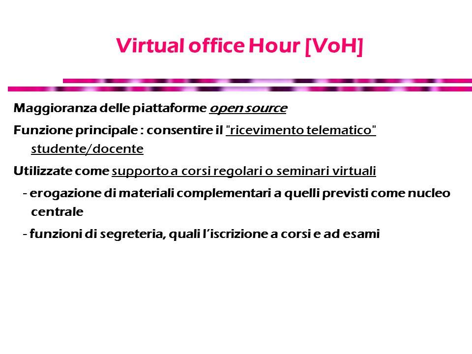 Virtual office Hour [VoH]